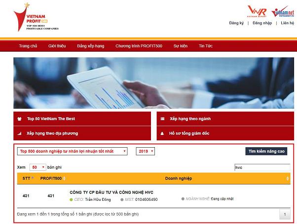 Lọt TOP 500 Doanh nghiệp lợi nhuận tốt nhất Việt Nam 2019 HVC Group càng quyết tâm phát triển nhanh hơn